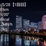 ジョギング記録【その1】