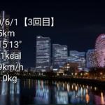 ジョギング記録【その3】