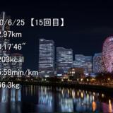 ジョギング記録【その15】